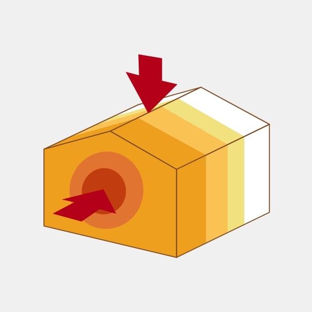 モノコック構造で高耐震